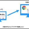 Linux PCのデスクトップ画面をブラウザから監視する