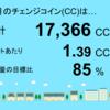 10月分のチェンジコインは17,366CCでした!