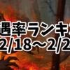 【グウェント】2/18-2/23の遭遇率ランキング