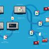 FIN7 グループ、新たな攻撃に JavaScript と情報を窃取する DLL の亜種を使用
