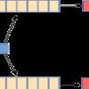 入力データの構造に着目した畳み込みニューラルネットとリカレントニューラルネット