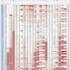 新型コロナウイルス、国別・人口あたり新規感染者数(8月18日現在) / List of COVID-19 cases per population by country, as of August 18