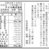 ナイル株式会社 第12期決算公告 / 資本金減少公告