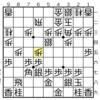 反省会(190618)