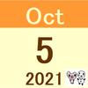 前日比14万円以上のマイナス(10/4(月)時点) 勝者:インデックス投信
