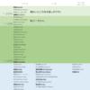 【内容をちょこっと先取り】台湾ポップミュージックの歴史と概要〜ジェイチョウ以前と以後〜について
