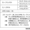 POG2020-2021ドラフト対策 No.246 ペルスネージュ