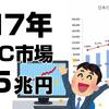 最新版!2017年の日本国内のBtoCのEC市場規模は、16.5兆円規模に拡大!前年対比9%増!