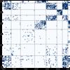 関係データ学習の実装 PythonでStochastic Block Modelの実装