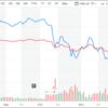 (SPXL)レバレッジ3倍ETFの配当金(DIREXION SHS ET/DAILY S&P 500 BULL)