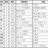 2018シーズン 京都サンガU13・U15 リーグ戦日程