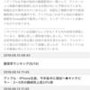 6/15終了時点の米国株チャート