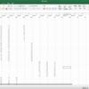 Pythonで麻雀の戦績を集計してみた
