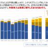 外国人客を増やすことの是非(2)