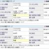 (株)エルテス(3967) & (株)JMC(5704) IPO抽選結果