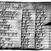 3,700歳のバビロニアのストーン・タブレットが翻訳されています