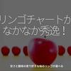 1196食目「リンゴチャートがなかなか秀逸!」甘さと甘味の表で好きな味のリンゴが選べる