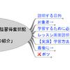 私のProgate学習方法の紹介(2)