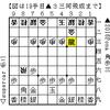 定説への挑戦ー新竹部流横歩取り▲3三飛成戦法ー①
