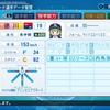 【パワプロ2020】【ミリマス】765ミリオンスターズ選手公開「徳川まつり」