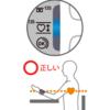 血圧測定における最適な腕の高さ