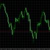 パターンがはっきり出てきたFX市場