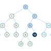 Codeforces AIM Tech Round 3 (Div. 1) C. Centroids