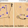 サイドピックによる2-3ゾーンアタック(Side PNR vs 2-3 Zone)