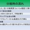 育成馬ブログ 生産編④(その1)