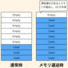 Node.js Performance 改善ガイド
