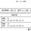 【マーチステークス最終予想2020】3/31(火)
