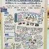 第53回日本発達障害学会でポスター発表 〜手描きで作成!