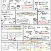 簿記きほんのき103【精算表】貸倒引当金繰入