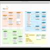 MySQLのSakila Sample Database を使ってみよう