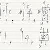 絵算で見る、拡張スタイルのモナドとモノイド・スタイルのモナド