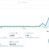 【企画】引越しサイトの四ヶ月目のアクセス数と収益