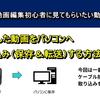【GoPro初心者に見てもらいたい動画】①撮影した動画をパソコンへ取り込み(保存&転送)する方法
