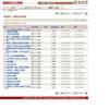 Googleのマイマップ、文化庁の国指定文化財等のデータベースのCSVからインポート