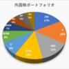 2020年11月の売買記録、保有資産状況(外国株)