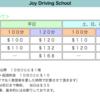 ドライビングスクールに通ったら合格したの巻。〜アメリカで運転免許取得〜