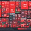 全面安。米国市場の振り返り(20210226)