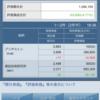 建設技術研究所【9621】、ブリジストン【5108】の本日の損益を大公開!!