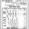 イメーション株式会社 第22期決算公告