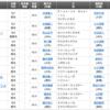 【テレ玉杯2019】過去10年データと予想