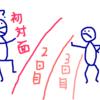 海外で現地の友達ができない?日本と違う友達のつくり方。