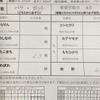 百姓日記 Vol.121 ~稲苗注文~