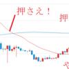 LTC(ライトコイン)の週足がやっと抜きました!みんなの仮想通貨のチャート張り付いてましたよ!