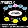 キャリア支援の再デザインで、働き方の未来を変えていく! ―関西大学+TSUTAYAによるスタートアップカフェ大阪の挑戦。―その2