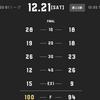 【仕留められなかったビーコル】千葉ジェッツ vs 横浜ビー・コルセアーズ Game1