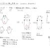 『数学ガール/ポアンカレ予想』第2章 読書メモ
